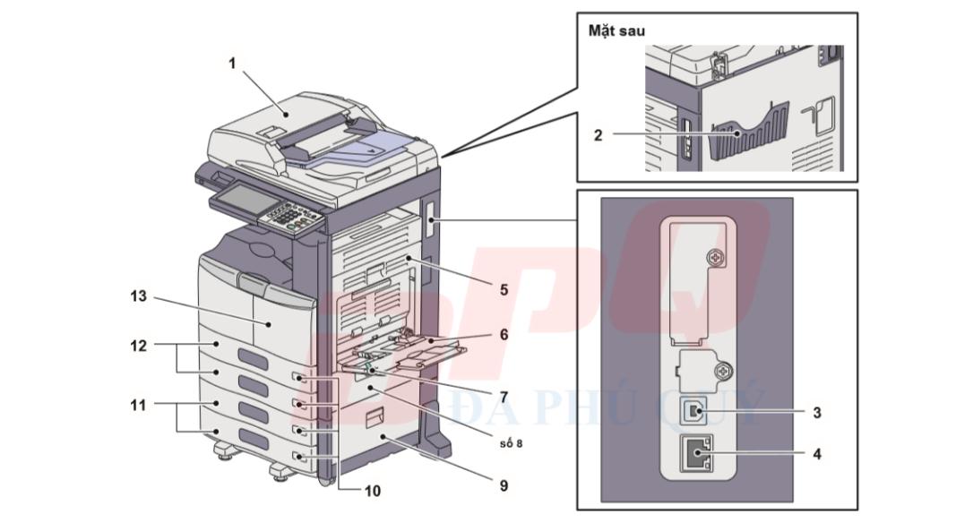 Kiểm tra kết nối máy photocopy với nguồn điện/dây mạng
